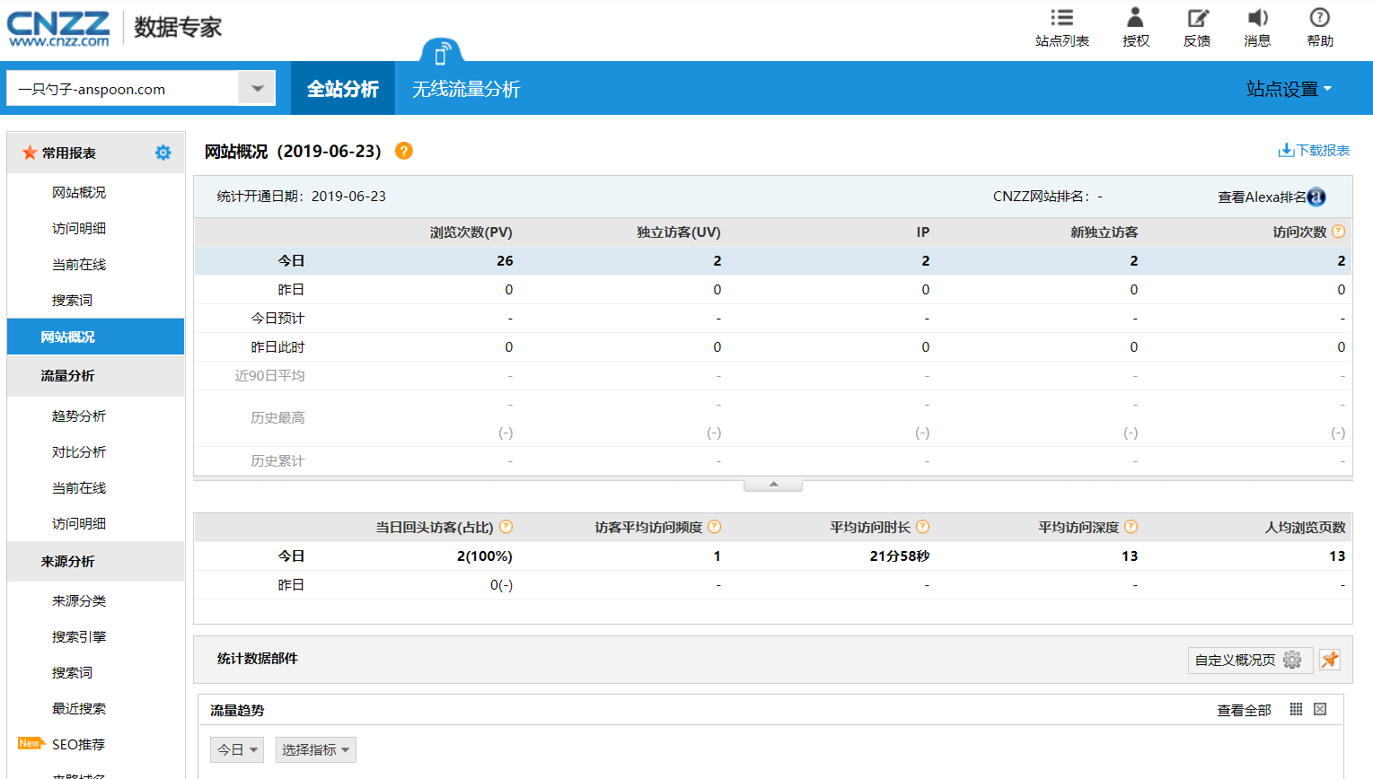 如何在网站底部添加cnzz站长统计监控网站流量