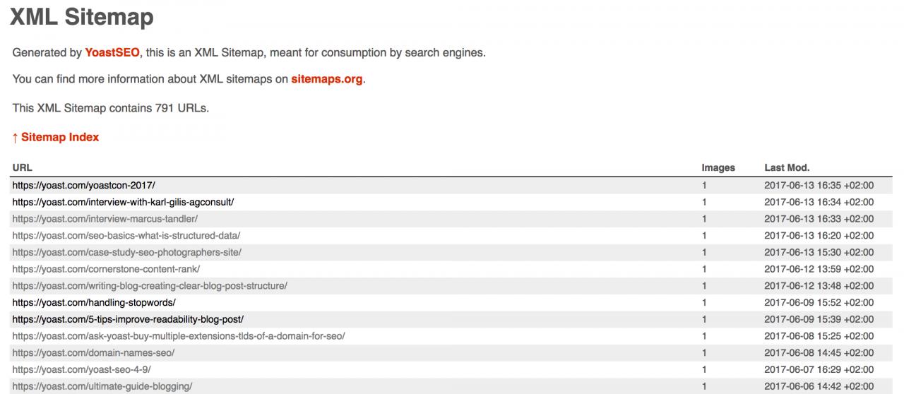 XML Post Sitemap Yoast