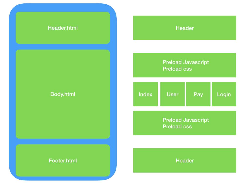 HTML模板加载对象,简化并优化前端开发的小工具domloader