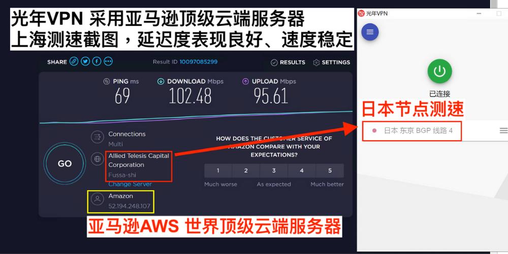 光年VPN 速度表现、光年VPN 高速VPN
