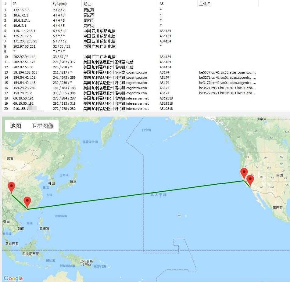 InterServer 怎么样?国外 VPS InterServer 2021 测评报告