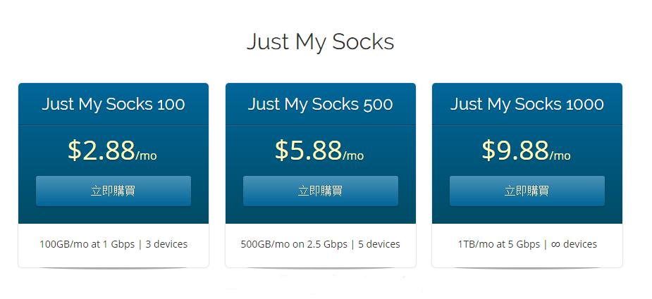 2021 Just My Socks SSR 机场使用及测评