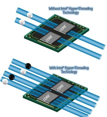 CPU 工作方式、多核心、超线程技术详解